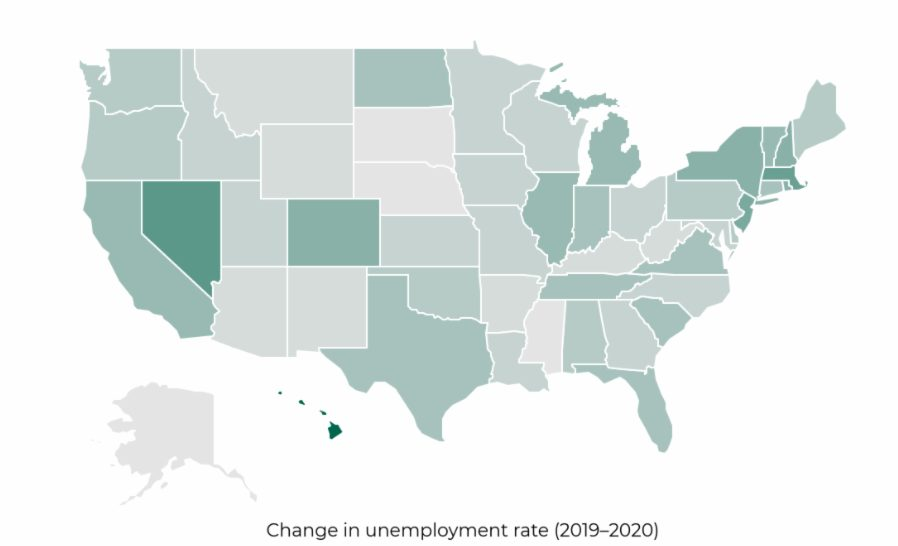 Report finds Nevada experienced 2nd largest rise in unemployment since COVID